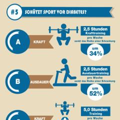Infografik: Länger leben, mehr Gesundheit