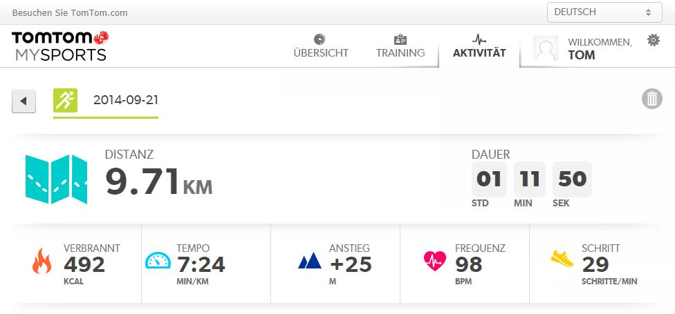 Laufdaten-Visualisierung über TomTom MySports