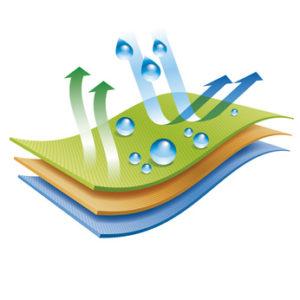 Wasserabweisende und Atmungsaktive Textilien